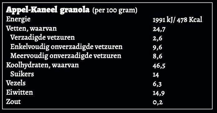 Voedingswaarden Appel-Kaneel Granola
