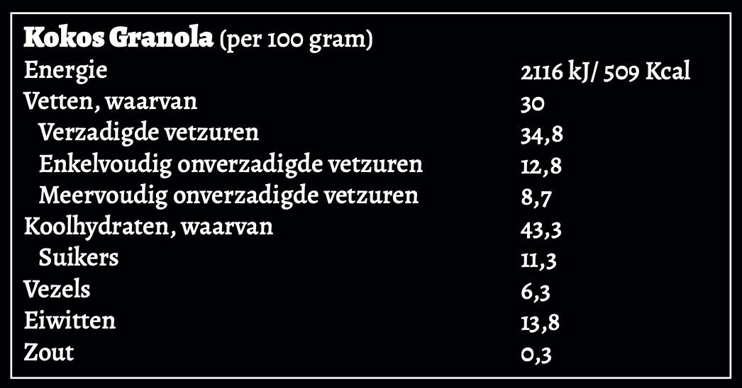 Voedingswaarden Kokos Granola