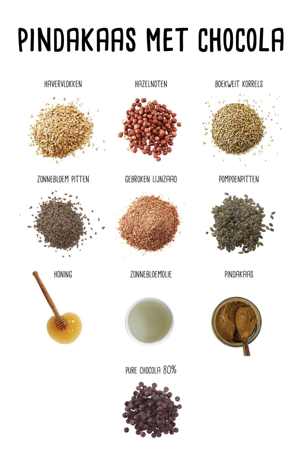Ingrediënten Pindakaas Chocolade Granola
