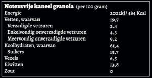 Voedingswaarden Kaneel Nootvrij Granola